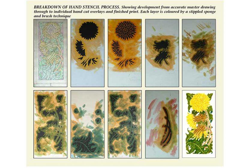 stencil process davidhallartist.info